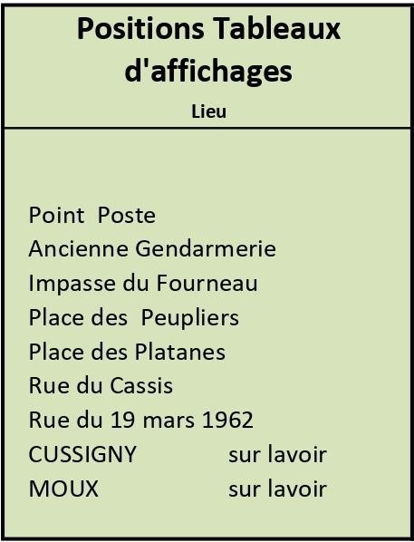 POSITION TABLEAUX D'AFFICHAGE